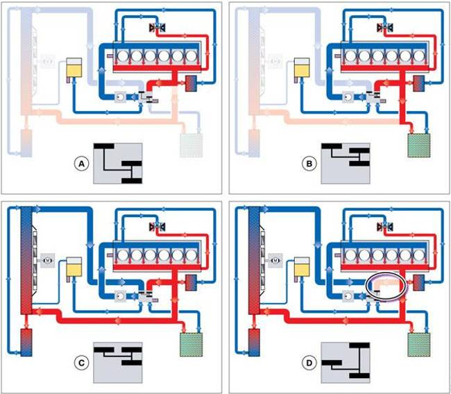 Переключение режимов работы модуля управления тепловой энергии в B58