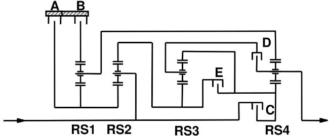 Схемы передач ZF 8HP75