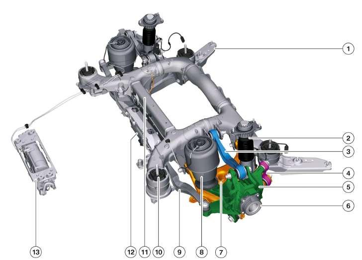 Задняя подвеска Integral V - BMW F07