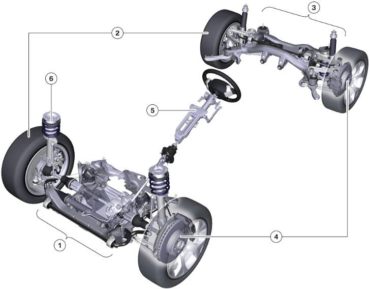 Компоненты ходовой части BMW X1 E84