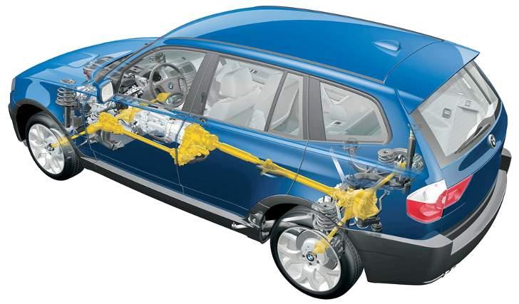 BMW X3 E83 xDrive