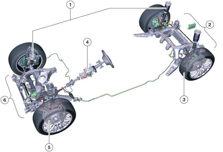 Подвеска BMW F01 - F02 - на что смотреть